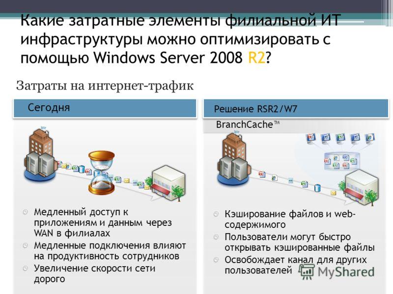 Какие затратные элементы филиальной ИТ инфраструктуры можно оптимизировать с помощью Windows Server 2008 R2? Затраты на интернет-трафик Решение RSR2/W7 Кэширование файлов и web- содержимого Пользователи могут быстро открывать кэшированные файлы Освоб