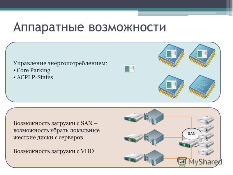 Аппаратные возможности Управление энергопотреблением: Core Parking ACPI P-States Возможность загрузки с SAN – возможность убрать локальные жесткие диски с серверов Возможность загрузки с VHD