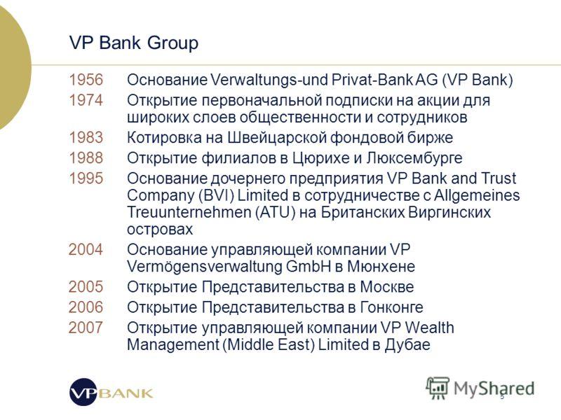 5 1956Основание Verwaltungs-und Privat-Bank AG (VP Bank) 1974 Открытие первоначальной подписки на акции для широких слоев общественности и сотрудников 1983 Котировка на Швейцарской фондовой бирже 1988Открытие филиалов в Цюрихе и Люксембурге 1995 Осно