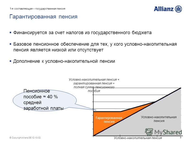 9 © Copyright Allianz SE 12-08-07 Гарантированная пенсия Финансируется за счет налогов из государственного бюджета Базовое пенсионное обеспечение для тех, у кого условно-накопительная пенсия является низкой или отсутствует Дополнение к условно-накопи