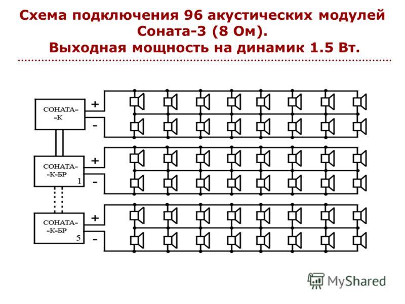 Схема подключения 96