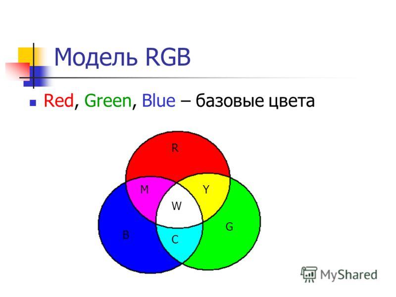 Модель RGB Red, Green, Blue – базовые цвета R G YM W C B