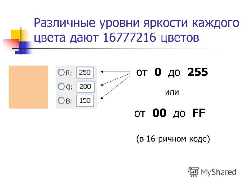 Различные уровни яркости каждого цвета дают 16777216 цветов от 0 до 255 или от 00 до FF (в 16-ричном коде)