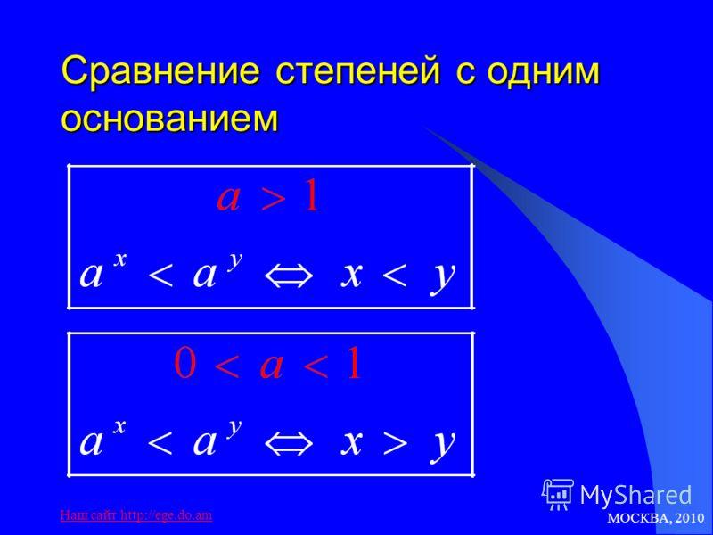 МОСКВА, 2010 Наш сайт http://ege.do.am Сравнение степеней с одним основанием