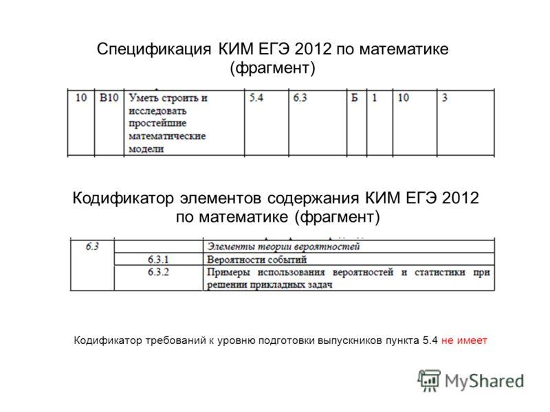 Спецификация КИМ ЕГЭ 2012 по математике (фрагмент) Кодификатор элементов содержания КИМ ЕГЭ 2012 по математике (фрагмент) Кодификатор требований к уровню подготовки выпускников пункта 5.4 не имеет