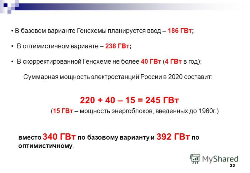 32 В базовом варианте Генсхемы планируется ввод – 186 ГВт; В оптимистичном варианте – 238 ГВт; В скорректированной Генсхеме не более 40 ГВт (4 ГВт в год); Суммарная мощность электростанций России в 2020 составит: 220 + 40 – 15 = 245 ГВт (15 ГВт – мощ