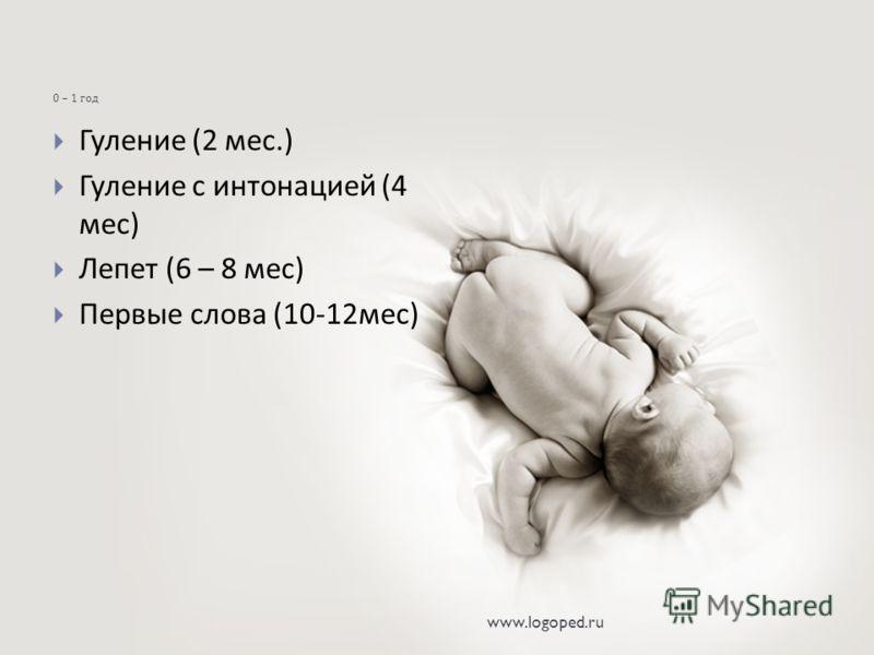 0 – 1 год Гуление (2 мес.) Гуление с интонацией (4 мес ) Лепет (6 – 8 мес ) Первые слова (10-12 мес ) www.logoped.ru