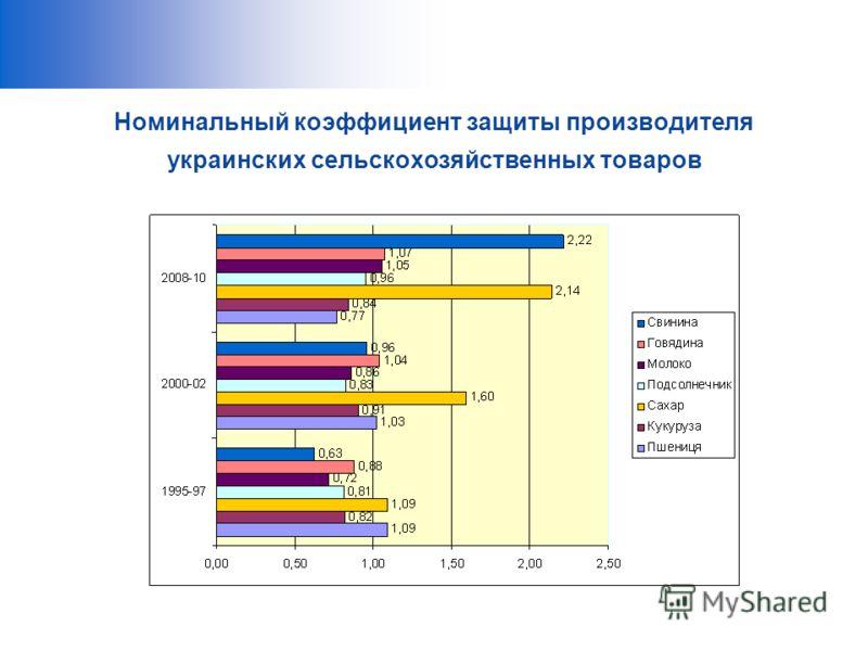 Номинальный коэффициент защиты производителя украинских сельскохозяйственных товаров