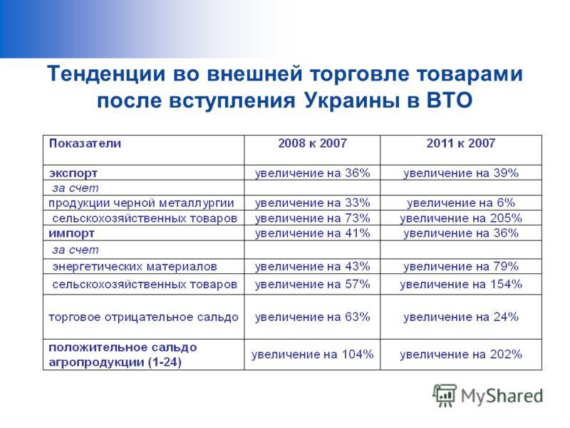 Тенденции во внешней торговле товарами после вступления Украины в ВТО