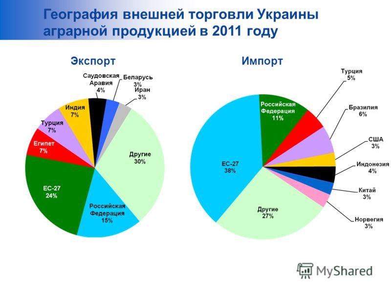 География внешней торговли Украины аграрной продукцией в 2011 году ЭкспортИмпорт