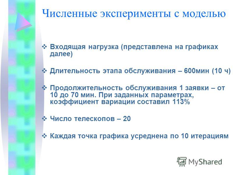 Численные эксперименты с моделью Входящая нагрузка (представлена на графиках далее) Длительность этапа обслуживания – 600мин (10 ч) Продолжительность обслуживания 1 заявки – от 10 до 70 мин. При заданных параметрах, коэффициент вариации составил 113%