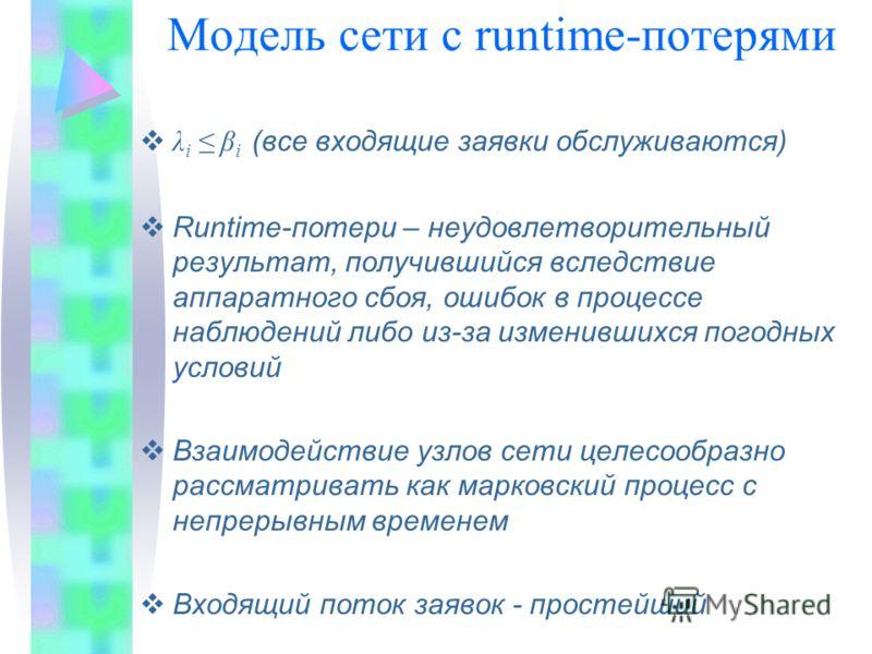 Модель сети с runtime-потерями λ i β i (все входящие заявки обслуживаются) Runtime-потери – неудовлетворительный результат, получившийся вследствие аппаратного сбоя, ошибок в процессе наблюдений либо из-за изменившихся погодных условий Взаимодействие
