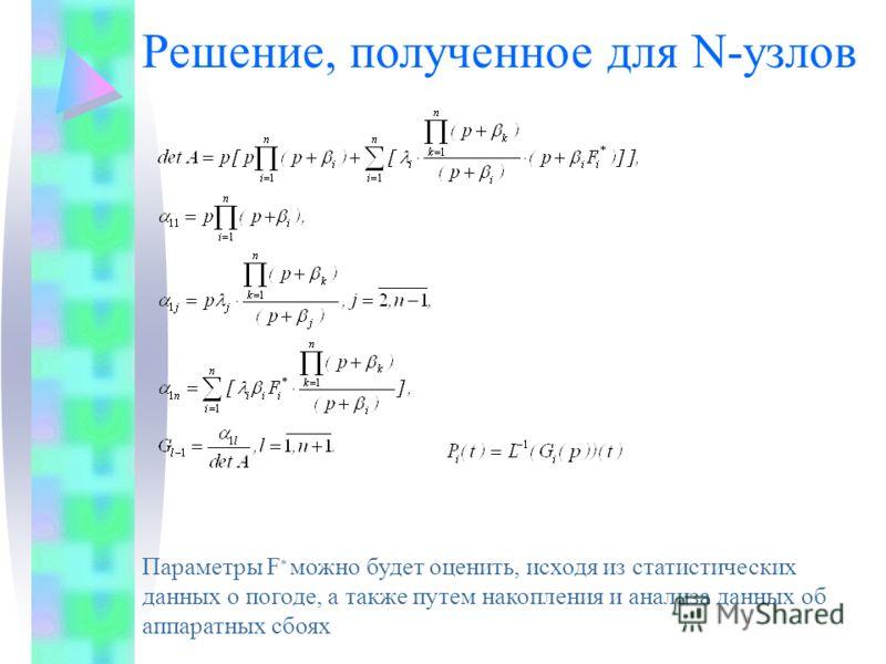 Решение, полученное для N-узлов Параметры F * можно будет оценить, исходя из статистических данных о погоде, а также путем накопления и анализа данных об аппаратных сбоях