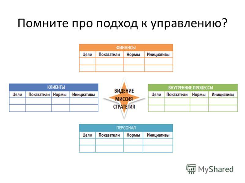 Помните про подход к управлению?