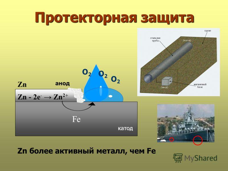 Протекторная защита анод Fe О2О2 О2О2 Zn - 2е - Zn 2+ катод Zn более активный металл, чем Fe Zn О2О2