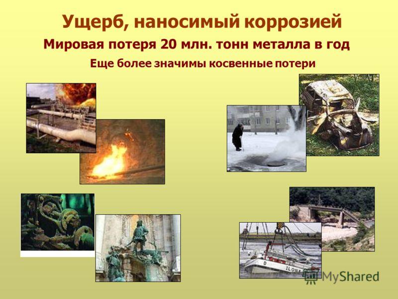 Ущерб, наносимый коррозией Мировая потеря 20 млн. тонн металла в год Еще более значимы косвенные потери