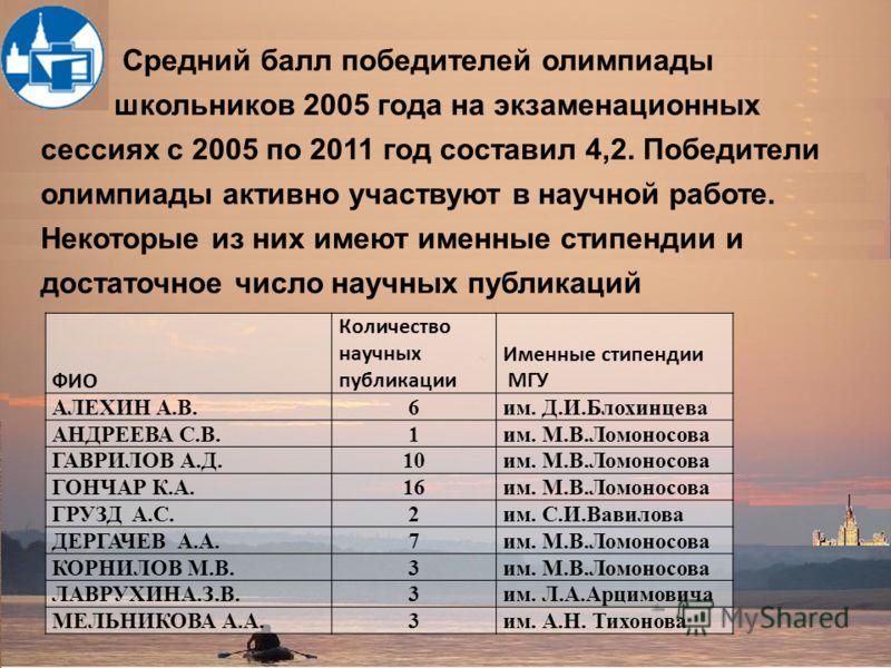 Средний балл победителей олимпиады школьников 2005 года на экзаменационных сессиях с 2005 по 2011 год составил 4,2. Победители олимпиады активно участвуют в научной работе. Некоторые из них имеют именные стипендии и достаточное число научных публикац