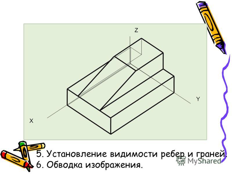 5. Установление видимости ребер и граней. 6. Обводка изображения. Z Y Х