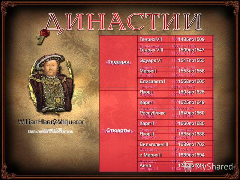 Норманны Вильгельм I 1066 по 1087 Вильгельм II 1087 по 1100 Генрих I 1100 по 1135 Стивен 1135 по 1154 Генрих II 1154 по 1189 Ричард I 1189 по 1199 Иоанн Генрих III 1199 по 1216 1216 по1272 Плантагенеты Эдуард I 1272по1307 Эдуард II 1307по1327 Эдуард