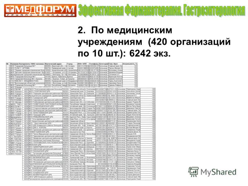 2. По медицинским учреждениям (420 организаций по 10 шт.): 6242 экз.