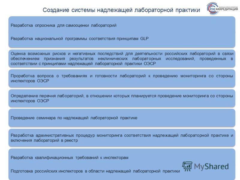 Разработка опросника для самооценки лабораторийРазработка национальной программы соответствия принципам GLP Оценка возможных рисков и негативных последствий для деятельности российских лабораторий в связи обеспечением признания результатов неклиничес