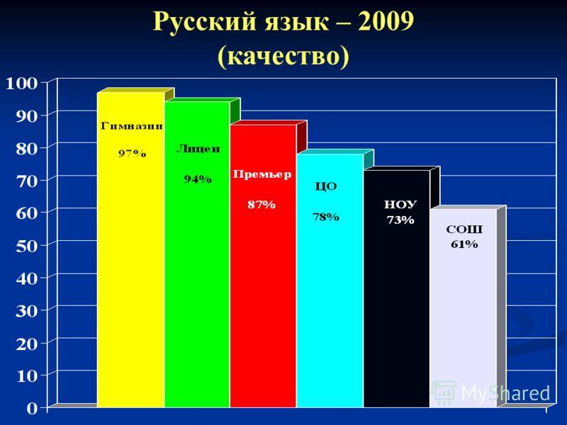 Русский язык – 2009 (качество)