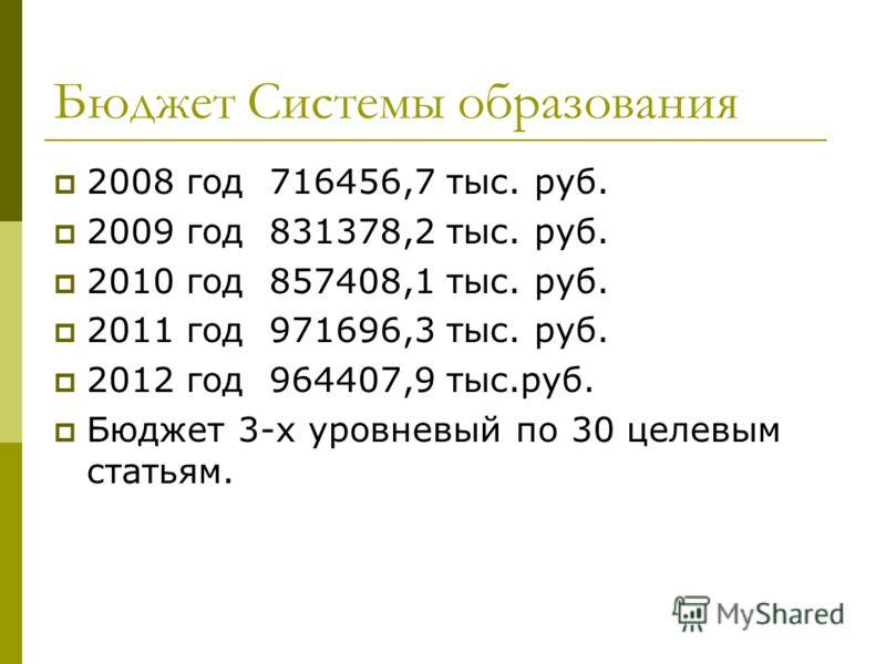 Бюджет Системы образования 2008 год 716456,7 тыс. руб. 2009 год 831378,2 тыс. руб. 2010 год 857408,1 тыс. руб. 2011 год 971696,3 тыс. руб. 2012 год 964407,9 тыс.руб. Бюджет 3-х уровневый по 30 целевым статьям.