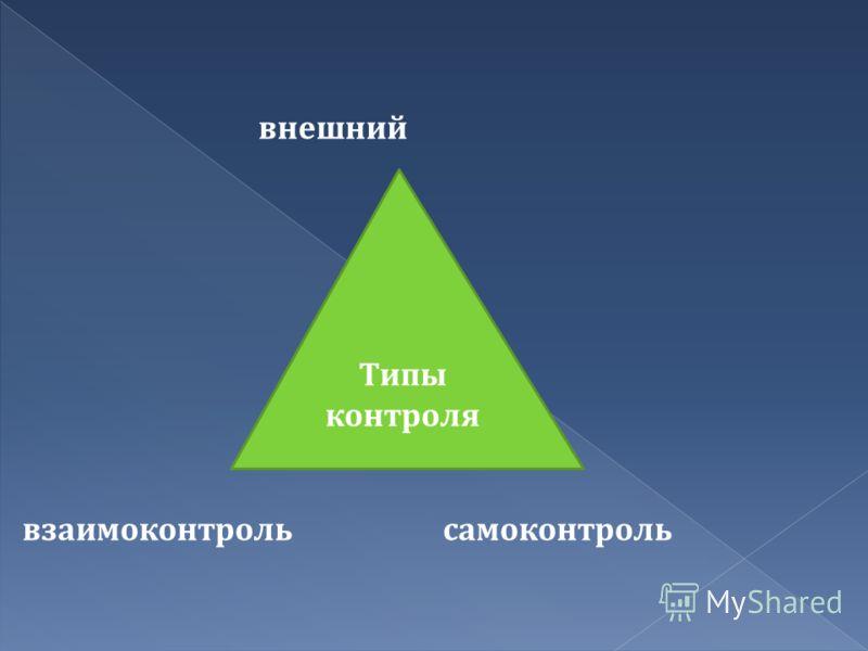 внешний взаимоконтроль самоконтроль Типы контроля