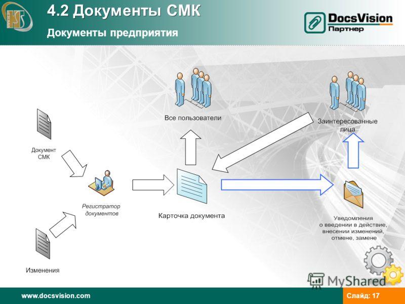 www.docsvision.comСлайд: 17 4.2 Документы СМК Документы предприятия