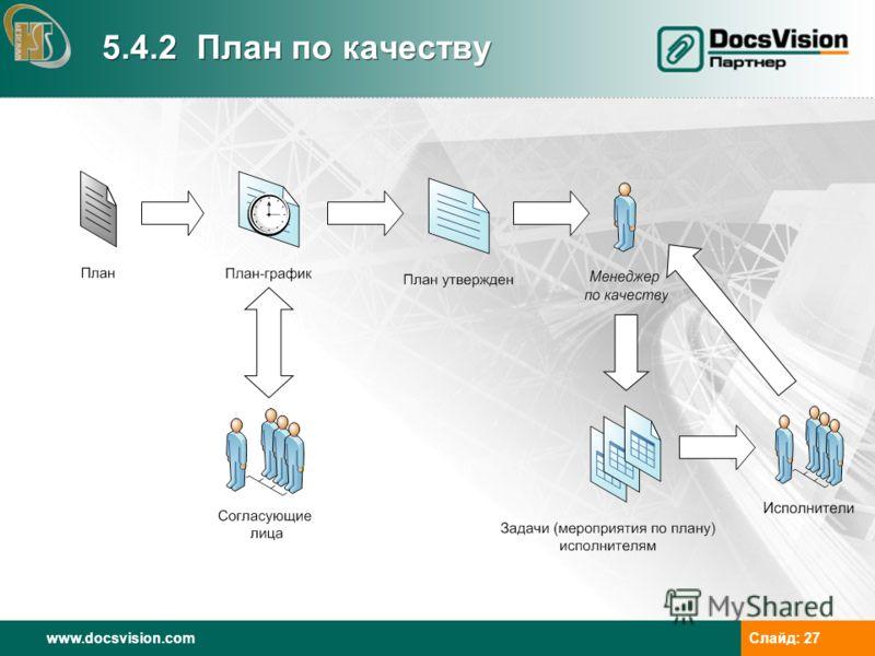 www.docsvision.comСлайд: 27 5.4.2 План по качеству