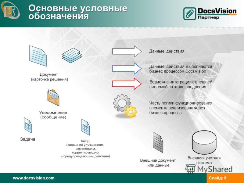 www.docsvision.comСлайд: 8 Основные условные обозначения Данные, действия Данные, действия, выполняются бизнес-процессом DocsVision Возможна интеграция с внешней системой на этапе внедрения Часть логики функционирования элемента реализована через биз