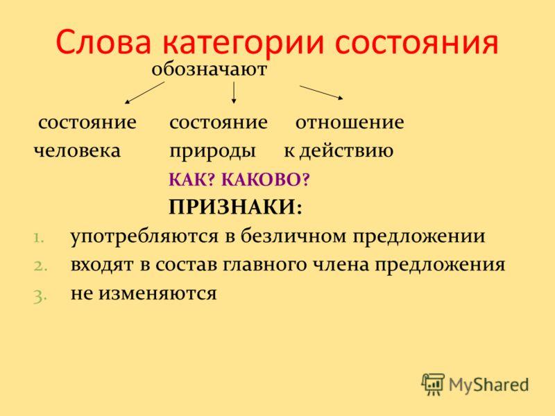 Презентация Слова Категории Состояния