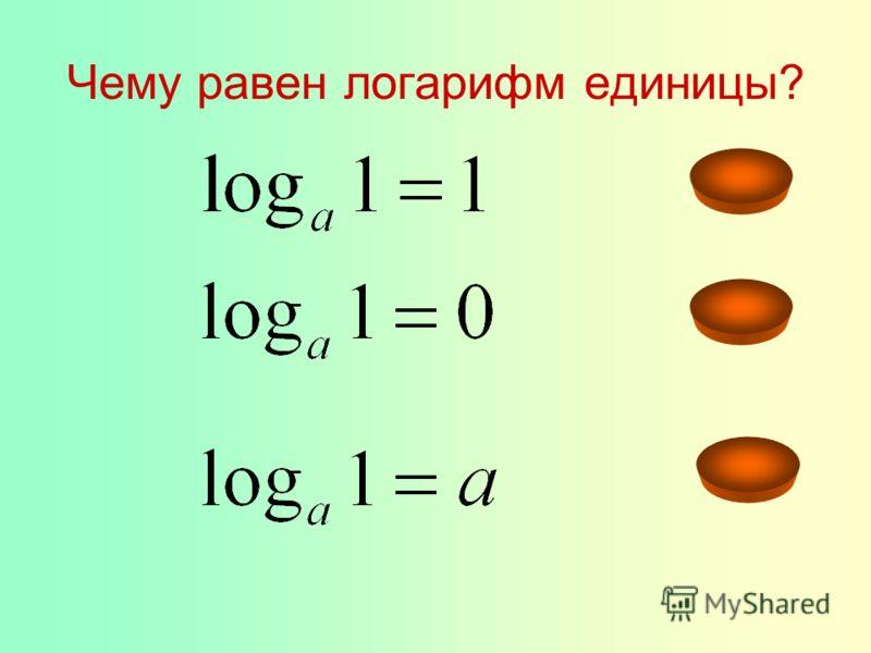 Чему равен логарифм частного?