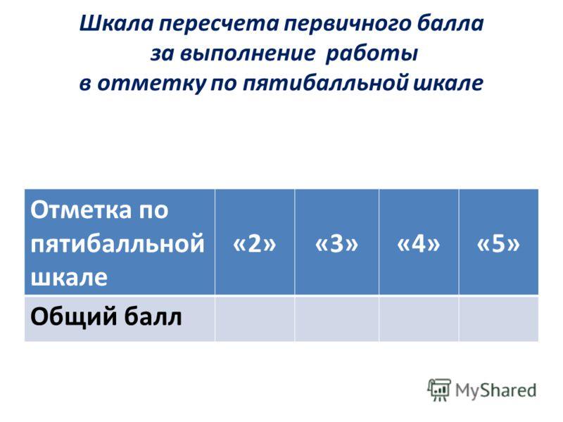 Шкала пересчета первичного балла за выполнение работы в отметку по пятибалльной шкале Отметка по пятибалльной шкале «2» «3»«4»«5» Общий балл