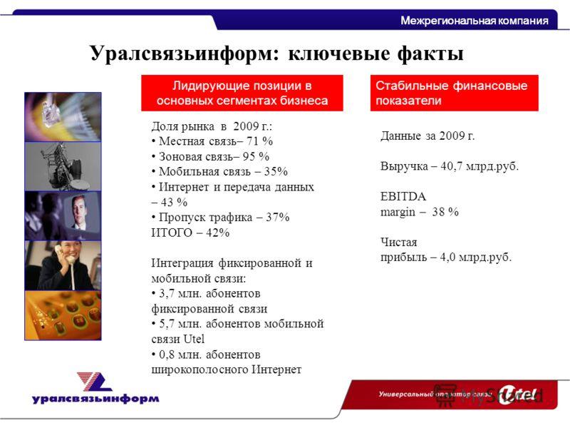 Межрегиональная компания Уралсвязьинформ: ключевые факты Лидирующие позиции в основных сегментах бизнеса Стабильные финансовые показатели Данные за 2009 г. Выручка – 40,7 млрд.руб. EBITDA margin – 38 % Чистая прибыль – 4,0 млрд.руб. Доля рынка в 2009