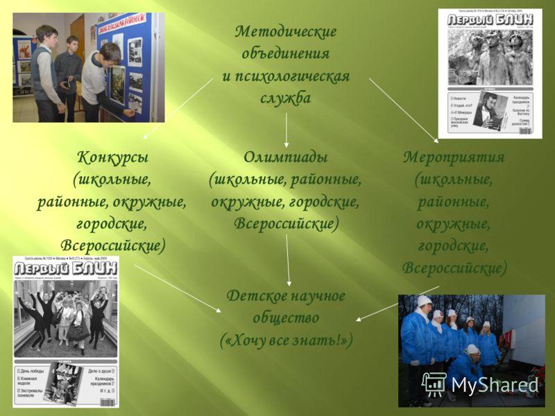 Методические объединения и психологическая служба Конкурсы (школьные, районные, окружные, городские, Всероссийские) Олимпиады (школьные, районные, окружные, городские, Всероссийские) Мероприятия (школьные, районные, окружные, городские, Всероссийские