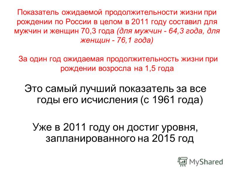 Показатель ожидаемой продолжительности жизни при рождении по России в целом в 2011 году составил для мужчин и женщин 70,3 года (для мужчин - 64,3 года, для женщин - 76,1 года) За один год ожидаемая продолжительность жизни при рождении возросла на 1,5