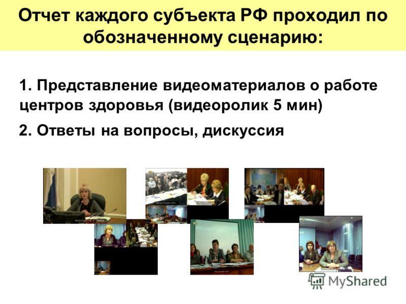 Отчет каждого субъекта РФ проходил по обозначенному сценарию: 1. Представление видеоматериалов о работе центров здоровья (видеоролик 5 мин) 2. Ответы на вопросы, дискуссия барнаул.jpg (146.67 кБ, 535x475 - просмотрено 7 раз.) арнаул.jpg барнаул.jpg (