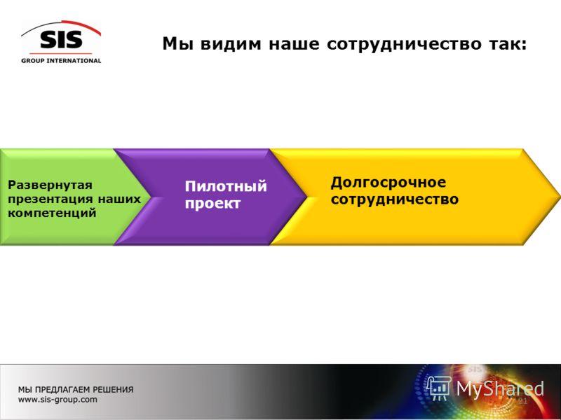 Мы видим наше сотрудничество так: 21 Развернутая презентация наших компетенций Пилотный проект Долгосрочное сотрудничество