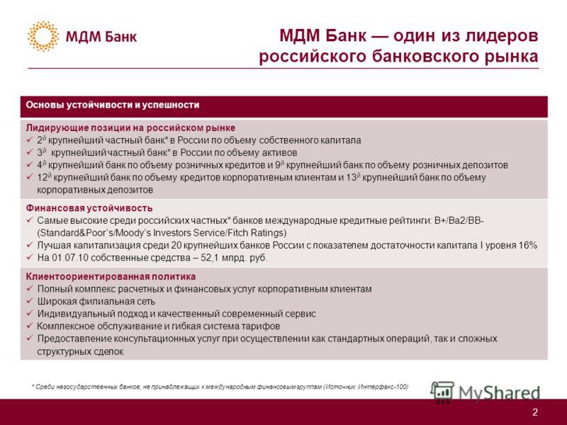 МДМ Банк один из лидеров российского банковского рынка Основы устойчивости и успешности Лидирующие позиции на российском рынке 2 й крупнейший частный банк* в России по объему собственного капитала 3 й крупнейший частный банк* в России по объему актив