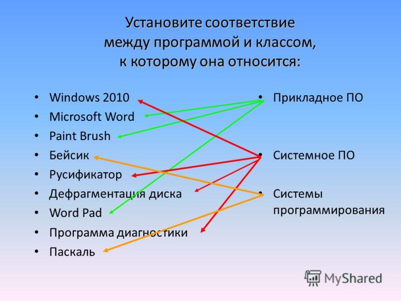 Установите соответствие между программой и классом, к которому она относится: Windows 2010 Microsoft Word Paint Brush Бейсик Русификатор Дефрагментация диска Word Pad Программа диагностики Паскаль Прикладное ПО Системное ПО Системы программирования