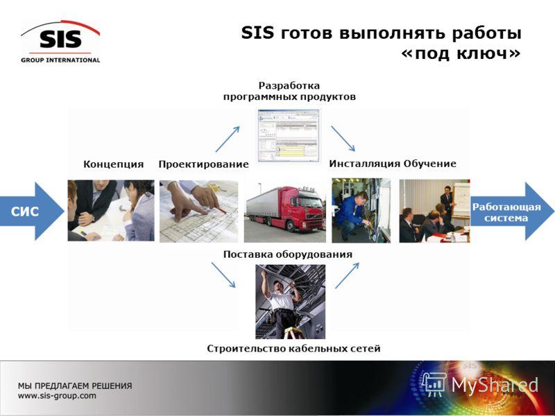 SIS готов выполнять работы «под ключ» СИС Разработка программных продуктов Поставка оборудования Инсталляция Строительство кабельных сетей ПроектированиеКонцепция Работающая система Обучение
