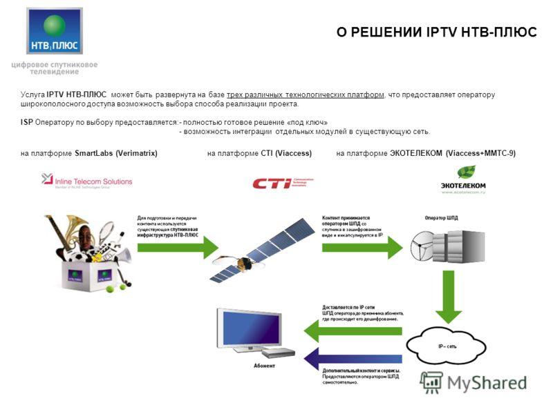 Услуга IPTV НТВ-ПЛЮС может быть развернута на базе трех различных технологических платформ, что предоставляет оператору широкополосного доступа возможность выбора способа реализации проекта. ISP Оператору по выбору предоставляется:- полностью готовое