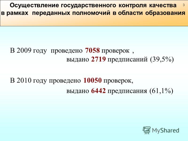 В 2009 году проведено 7058 проверок, выдано 2719 предписаний (39,5%) В 2010 году проведено 10050 проверок, выдано 6442 предписания (61,1%) Осуществление государственного контроля качества в рамках переданных полномочий в области образования 3