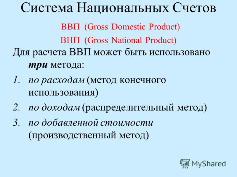 Для расчета ВВП может быть использовано три метода: 1.по расходам (метод конечного использования) 2.по доходам (распределительный метод) 3.по добавленной стоимости (производственный метод) Система Национальных Счетов ВВП (Gross Domestic Product) ВНП
