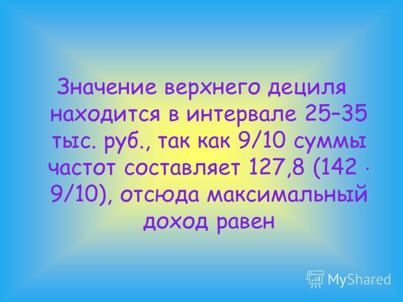 Значение верхнего дециля находится в интервале 25–35 тыс. руб., так как 9/10 суммы частот составляет 127,8 (142 9/10), отсюда максимальный доход равен
