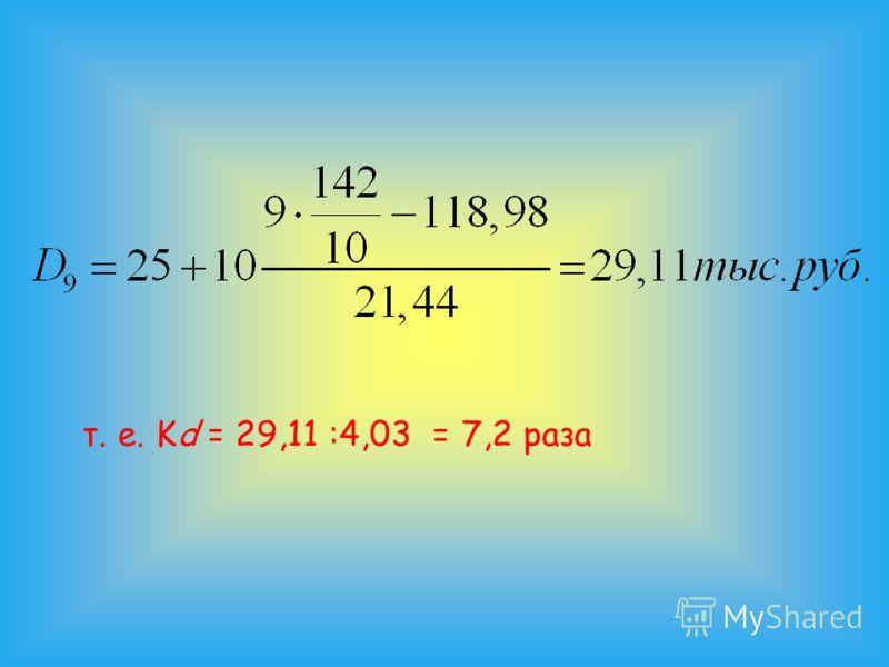 т. е. Kd = 29,11 :4,03 = 7,2 раза