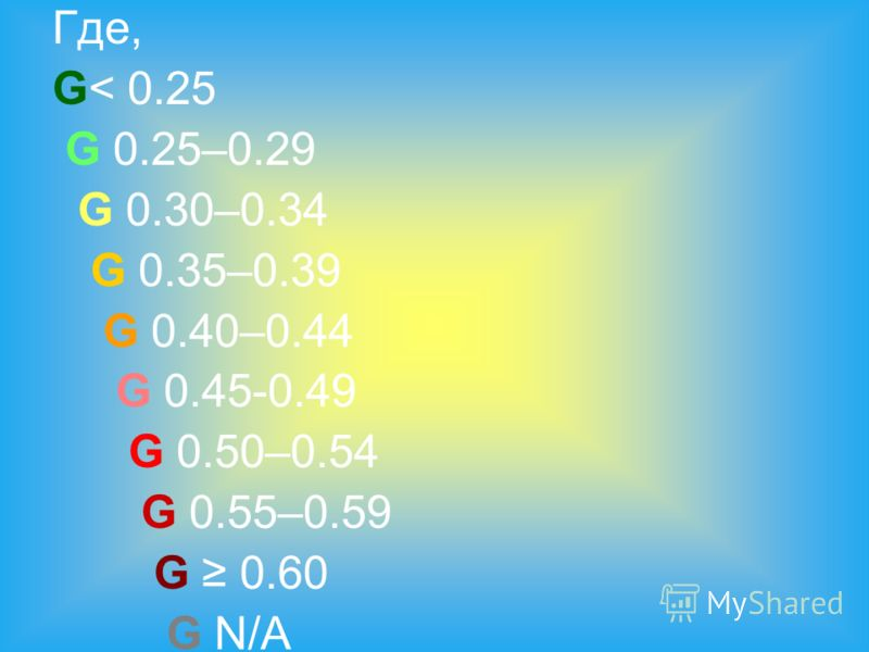 Где, G< 0.25 G 0.25–0.29 G 0.30–0.34 G 0.35–0.39 G 0.40–0.44 G 0.45-0.49 G 0.50–0.54 G 0.55–0.59 G 0.60 G N/A