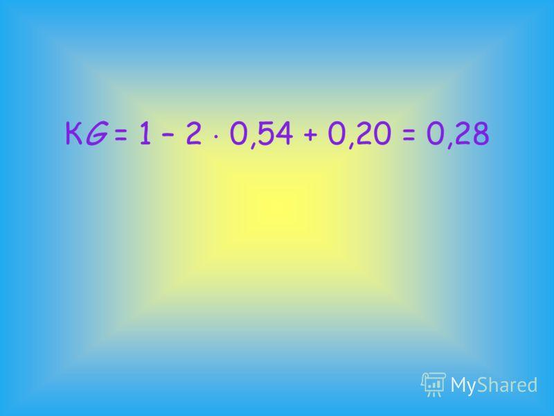 КG = 1 – 2 0,54 + 0,20 = 0,28