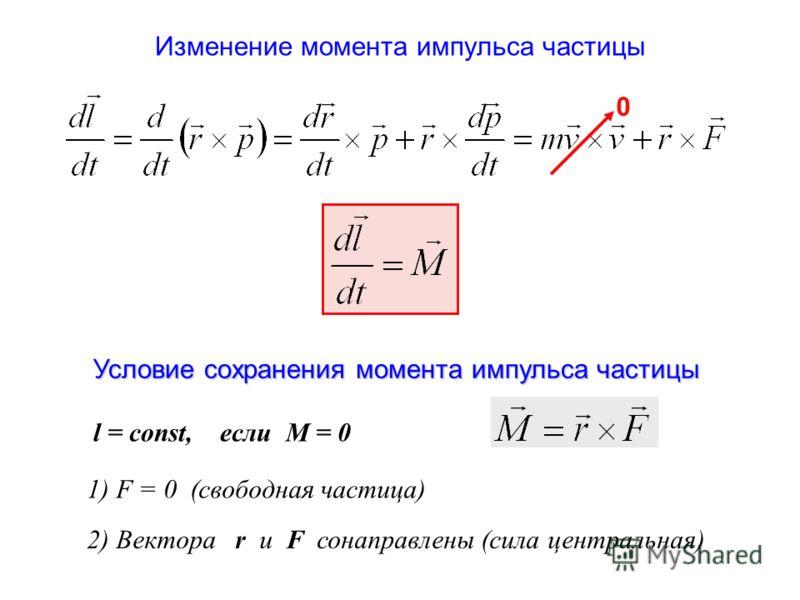 Изменение момента импульса частицы Условие сохранения момента импульса частицы 0 l = const, если М = 0 1) F = 0 (свободная частица) 2) Вектора r u F сонаправлены (сила центральная)
